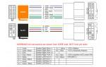 Переходник ISO Volvo ACV 1353-02